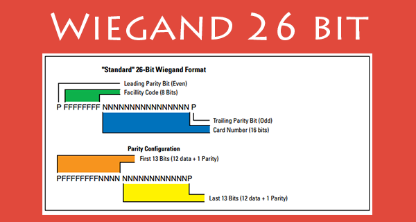 Wiegand 26 bit Archives - [[FUYASHOP]] จำหน่ายสินค้าระบบงาน RFID