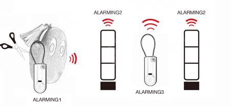 AMT-05,EAS,self tag,bag tag,alarm tag,กันขโมยกระเป๋า,กันขโมยแบบคล้อง,สายคล้องกันขโมย,สายห้อยกันขโมย,กันขโมยของไร้ทรง,กันขโมย,EAS,AM,RF
